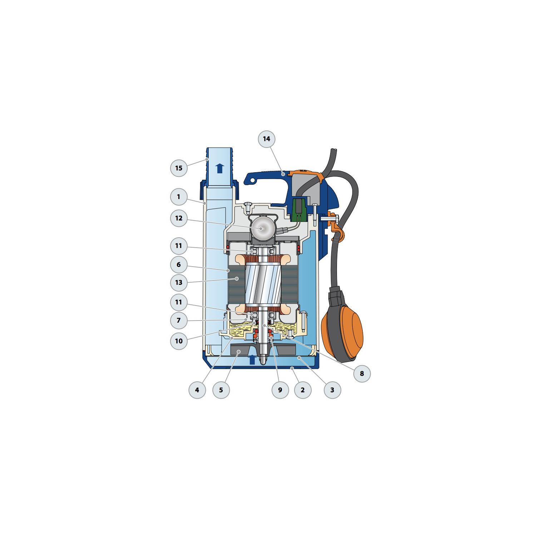 Pompe de relevage eaux pluviales 0.37Kw - 220L/min