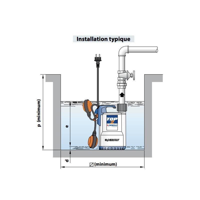 Pompe de relevage eaux acides/salées monophasé 220V - 0.55Kw - 260L/min