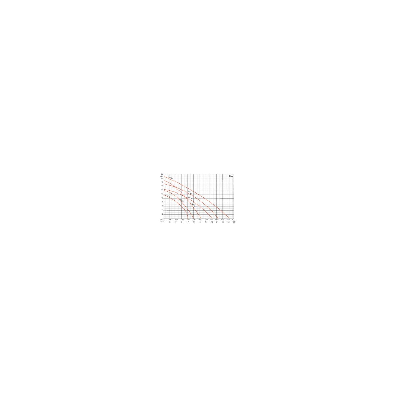 Pompe de filtration 0.37Kw - 230V