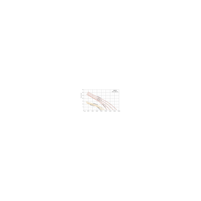 Ventilateurs axiaux tubulaires HMA Ø56T4 1