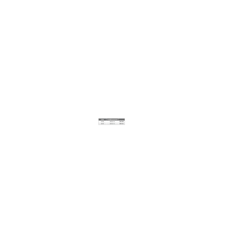 Rail de fixation profil en C Ø2830