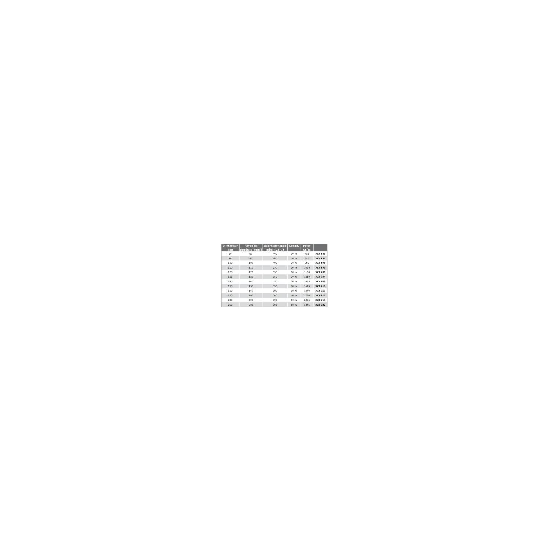 Gaine de ventilation en PVC Ø180