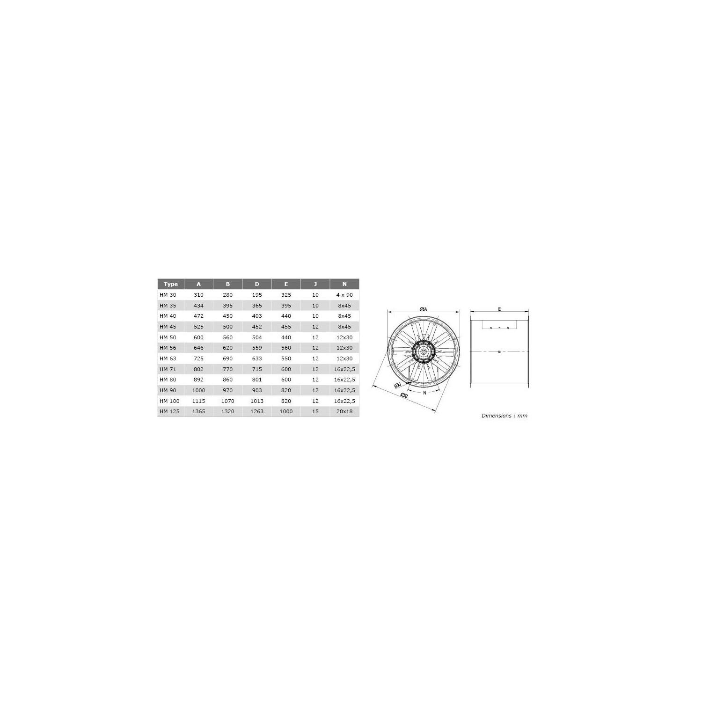 Ventilateurs axiaux tubulaires HM Ø56M6 1/3